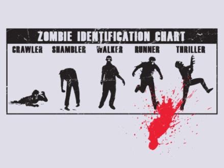 thriller-zombie