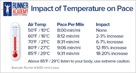 WarmTemponpace.jpg